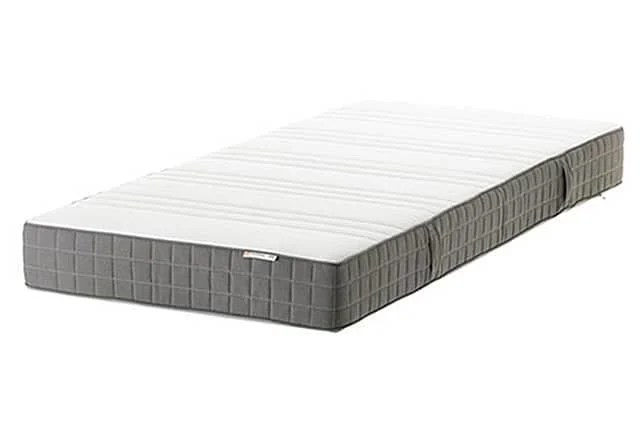 R Consider Comparable Mattresses