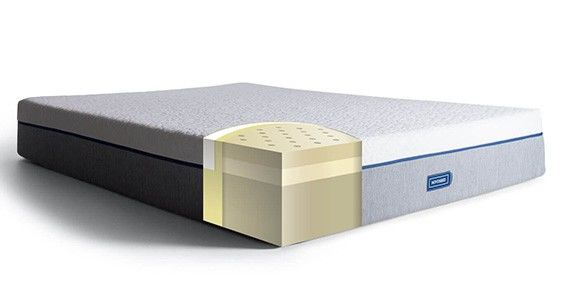 As Mentioned Above The Durability Of A Memory Foam Mattress