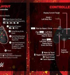 wwe 2k18 full game manual and controls ps4 xbox one pc wwe xbox 360 controls diagram image search results [ 1500 x 749 Pixel ]