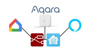 Exposing Xiaomi Aqara Sensors to Google Home & Alexa