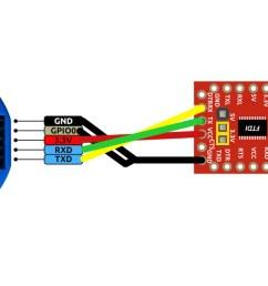 smart flash wiring diagram diagram data schema smart flash wiring diagram [ 2157 x 845 Pixel ]