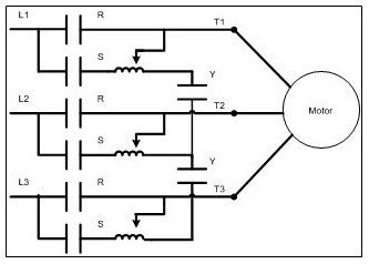 Analyzing Starting Circuits with In-Rush Current Capture