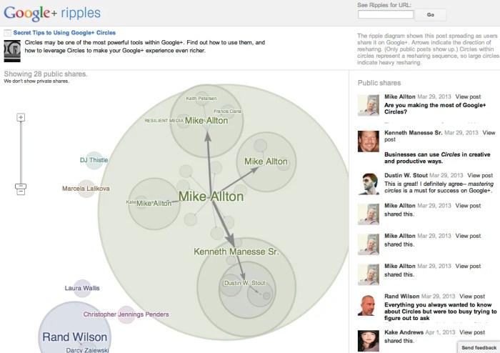 Google+ Ripples Diagram