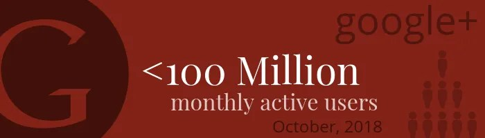 Google+ Monthly Active Users