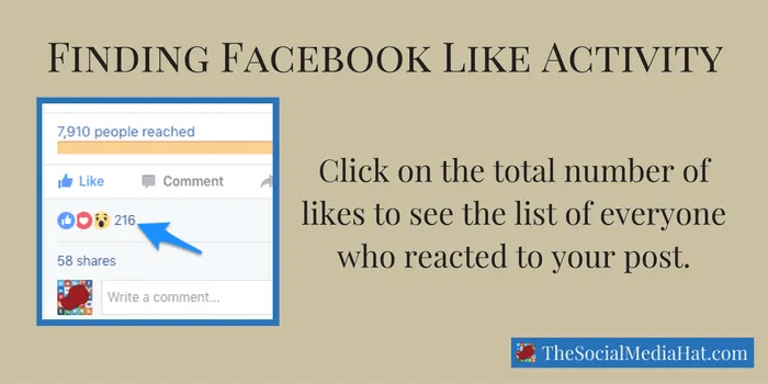 How to find Facebook Like activity on a post.