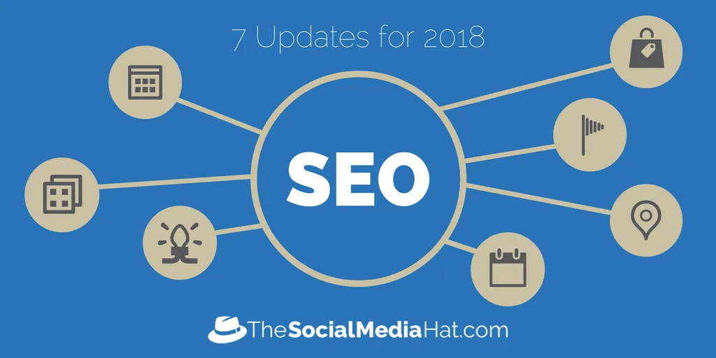 SEO in 2018: 7 Updates You Need to Know - The Social Media Hat