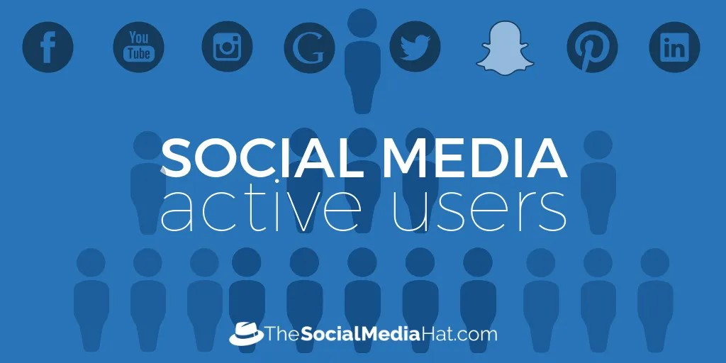 Social Media Active Users