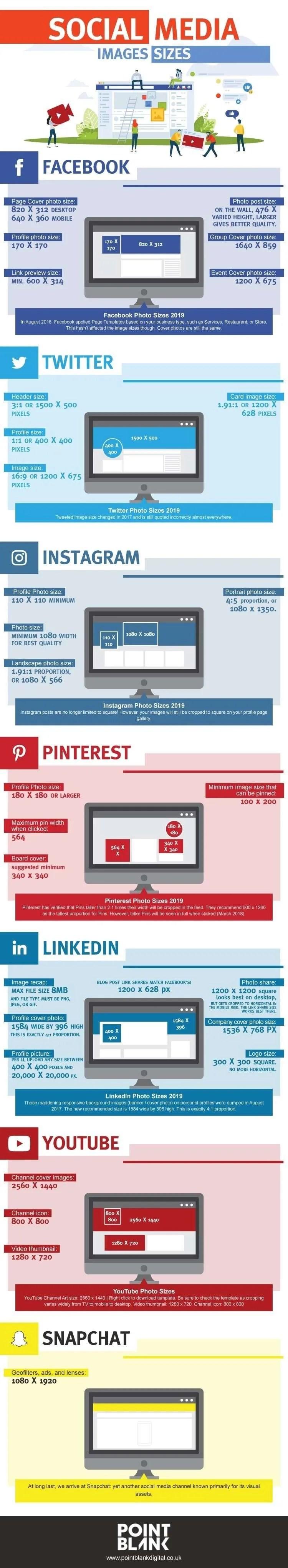 Social Media Image Sizes for Facebook, Instagram, Twitter, LinkedIn, Pinterest, YouTube and SnapChat.