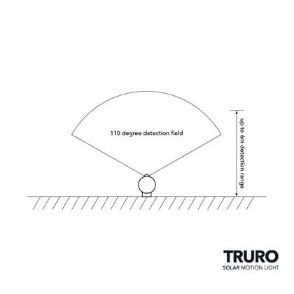 Truro Solar Motion Light: Solar Lights & Solar Lighting