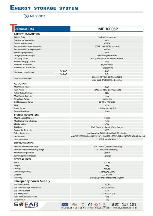 Mass Energy Sofar Solar Data Sheet
