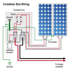 Distribution Board Wiring Diagram Chevy S10 Radio Step By Guide To Installing A Solar Photovoltaic System