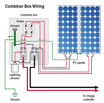 solar panel wiring diagram ruud heat pump step by guide to installing a photovoltaic system