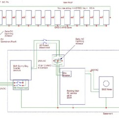 Wiring Diagram Solar Panel Installation Programmatic Architecture Pv A Home Photovoltaic Systempv 1