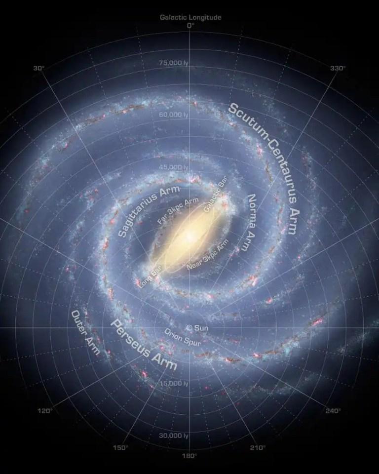 Milky Way Galaxy's arms