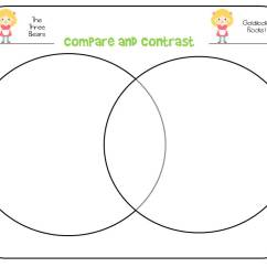 Using A Venn Diagram To Compare And Contrast Generac Home Standby Generator Wiring Comparing Contrasting Book Companion Fractured Fairy Tales The Speech Bubble