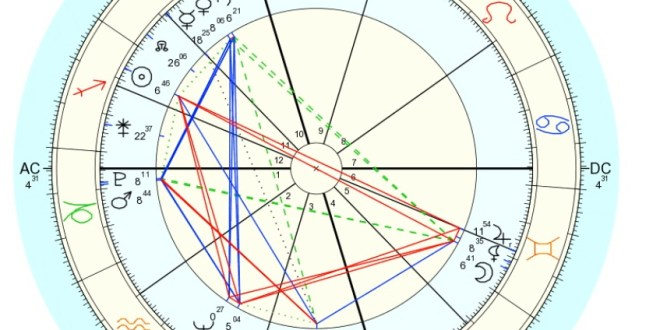 Lunar Eclipse 28 November 2012