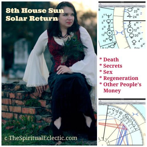 8th House Solar Return