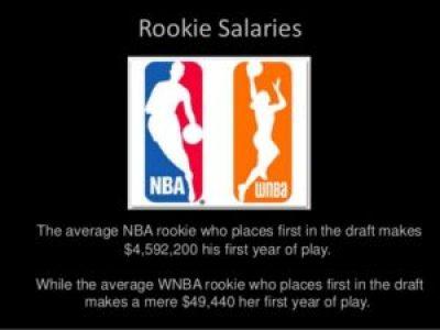 Closing the WNBA's Pay Gap - The Sports Column | Sports