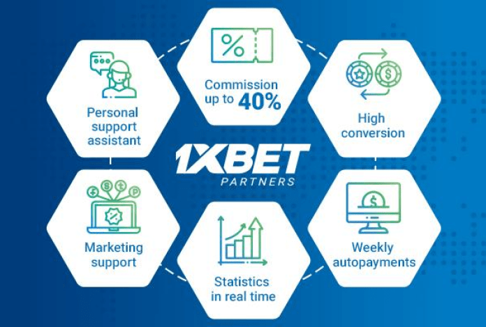 Becoming a sports betting affiliate on 1xBet - THE SPORTS ROOM