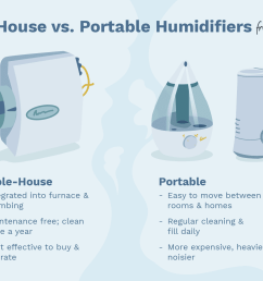 portable humidifier pros and cons [ 1500 x 1000 Pixel ]