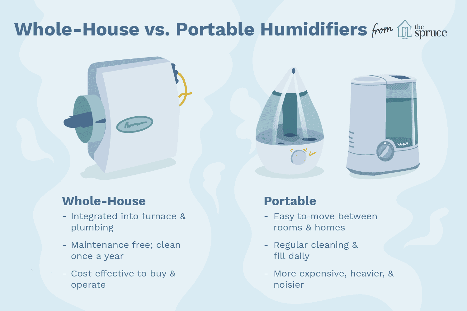 hight resolution of portable humidifier pros and cons