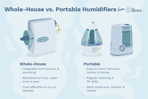 small resolution of portable humidifier pros and cons
