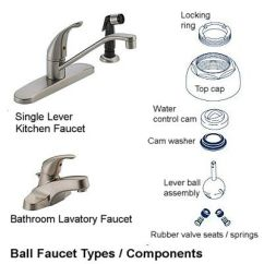 How To Repair Kitchen Faucet Cabinets Color A Leaking Ball Faucets Are Found In The And Bath They Look Similar Disk But Operate With Special That Controls Flow Mixture Of