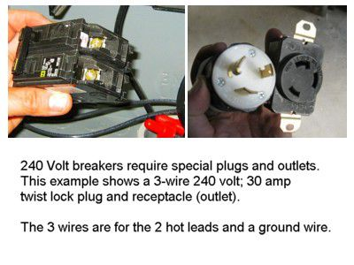 12 Volt 30 Amp Circuit Breaker