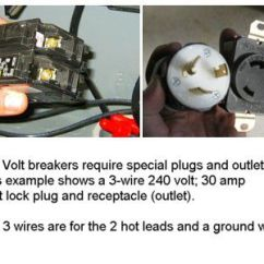 3 Prong Plug Wiring Diagram Ford 6 0 Diesel Parts How To Install A 240 Volt Circuit Breaker Plugs