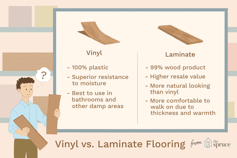 Vinyl Vs Laminate Flooring A Comparison