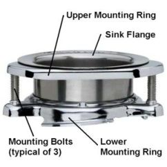 Kitchen Disposal Water Faucet How To Install A Garbage Mounting Ring