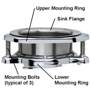 kitchen disposal outside plans how to install a garbage mounting ring