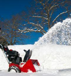 my snow blower won t start up troubleshoot it  [ 2164 x 1387 Pixel ]