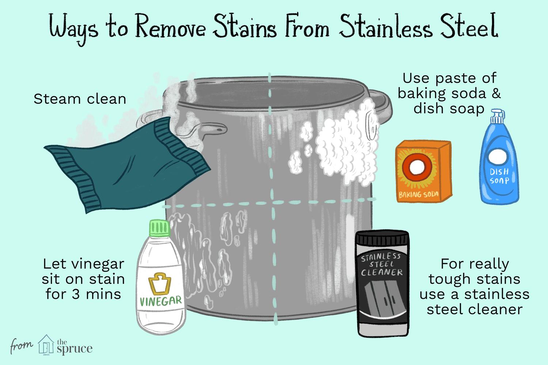 Marks Stainless Sinks Rust Steel