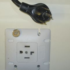 Electrical Plug X And Y Islam Christianity Judaism Venn Diagram How To Wire A 4 Prong Dryer Outlet