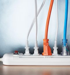 receptacle wiring in garage [ 2576 x 2576 Pixel ]
