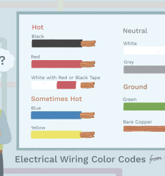 one circuit bathroom electrical wiring diagram residential [ 1500 x 1000 Pixel ]