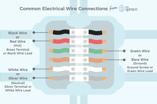 small resolution of color coding of electric wires