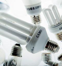 basic wiring light fixture [ 3799 x 3799 Pixel ]