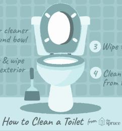 diagram of part of toilet [ 1500 x 1000 Pixel ]