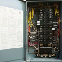 Typical Wiring Diagram For A House 2003 Ford Explorer Radio Inside Your Main Electrical Service Panel Installing 240 Volt Circuit Breaker 30 Amp Appliance Outlet
