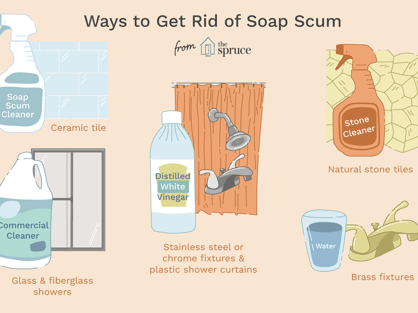 how to clean soap scum off every