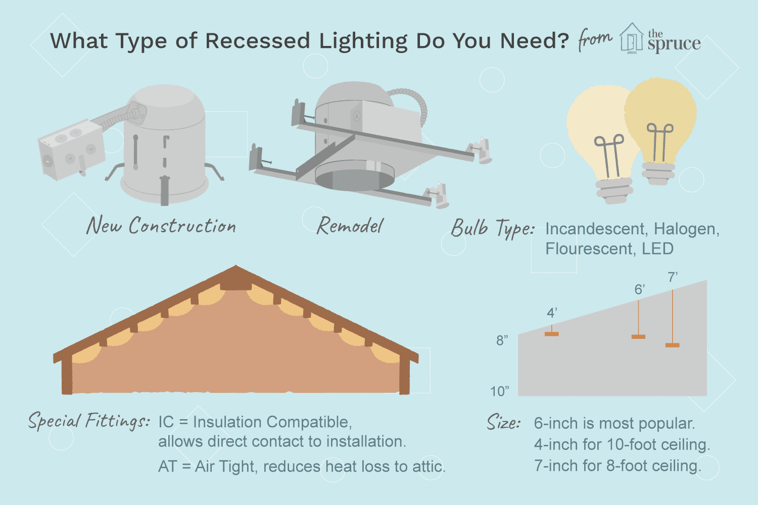 hight resolution of recessed lighting