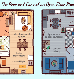 pros and cons of an open floor plan [ 3000 x 2000 Pixel ]
