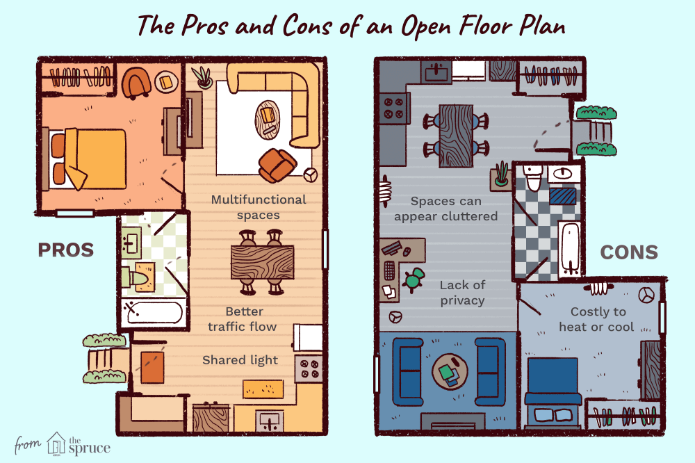 medium resolution of pros and cons of an open floor plan