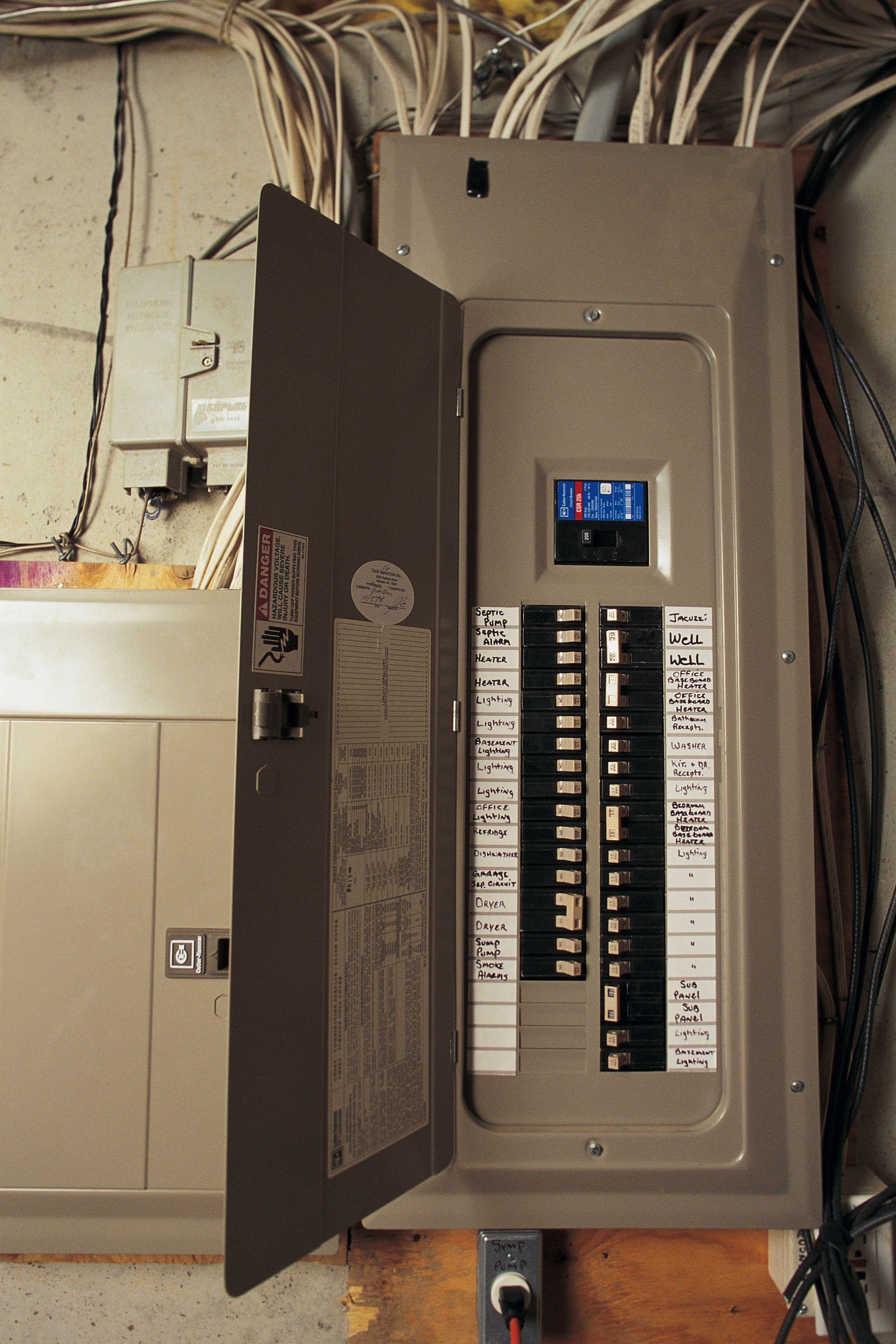 electrical panel hazards o2 phase diagram circuit breaker boxes service checklist