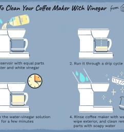 farberware coffee pot wiring diagram [ 1333 x 1000 Pixel ]