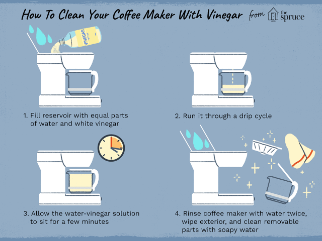How to Clean a Coffee Maker
