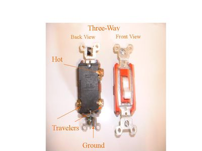 4 way switch wiring diagram power at light baja 50cc atv understanding three wall switches why are different from regular