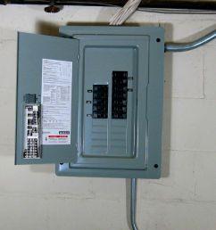 garage electrical service panel [ 864 x 1149 Pixel ]